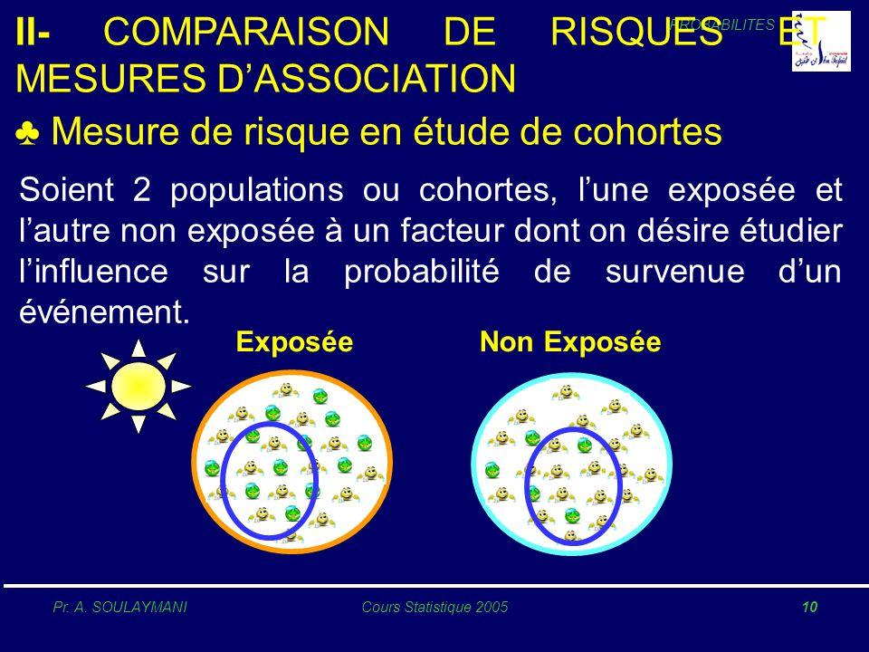 II- COMPARAISON DE RISQUES ET MESURES D'ASSOCIATION