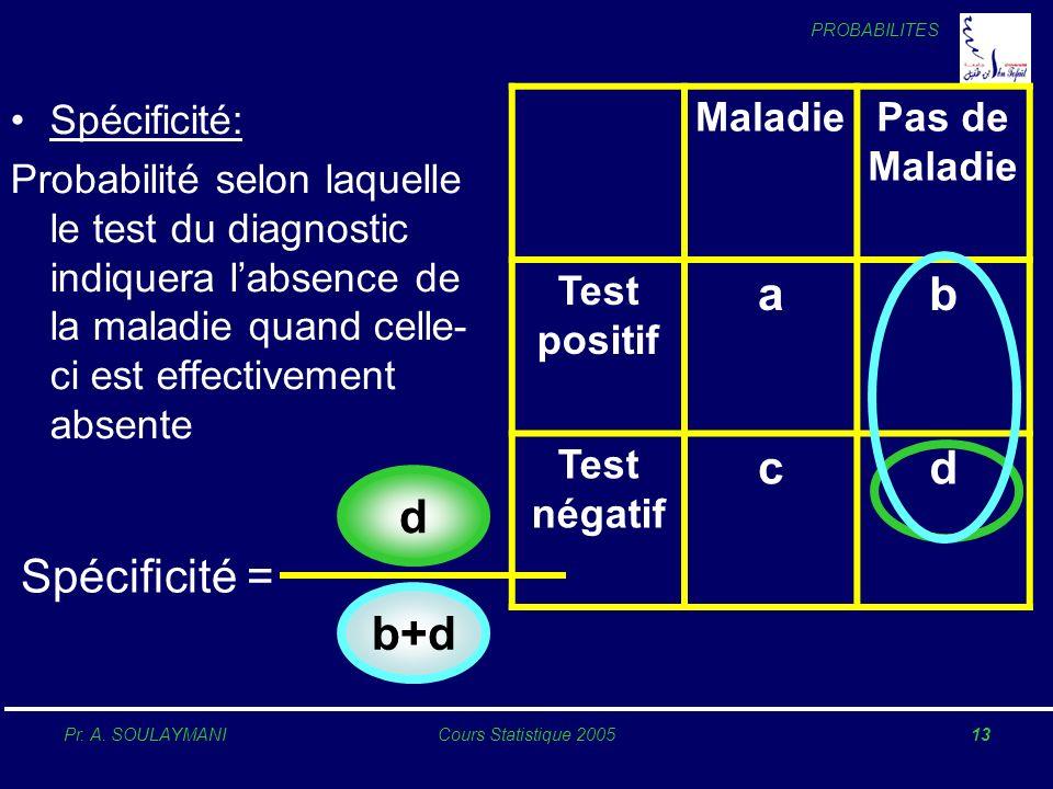 a b c d d Spécificité = b+d Spécificité: