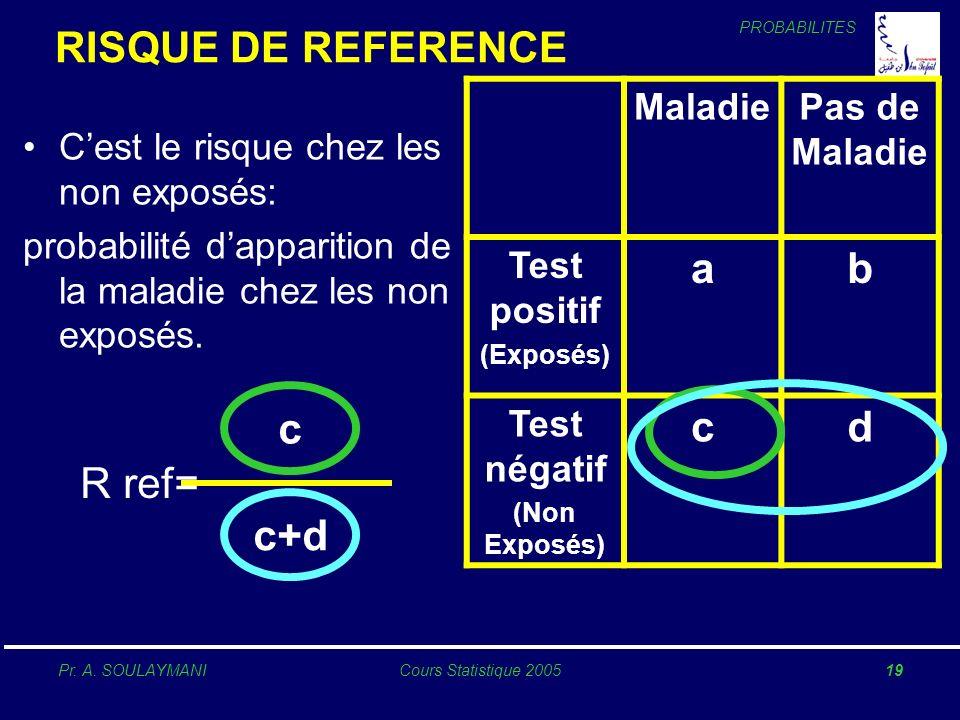 RISQUE DE REFERENCE a b c d c R ref= c+d Maladie Pas de Maladie