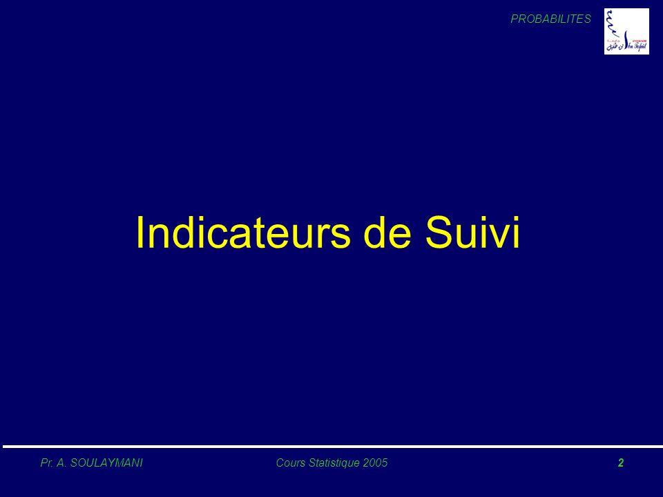 Indicateurs de Suivi Pr. A. SOULAYMANI Cours Statistique 2005