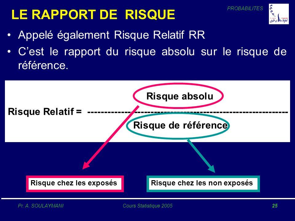 LE RAPPORT DE RISQUE Appelé également Risque Relatif RR