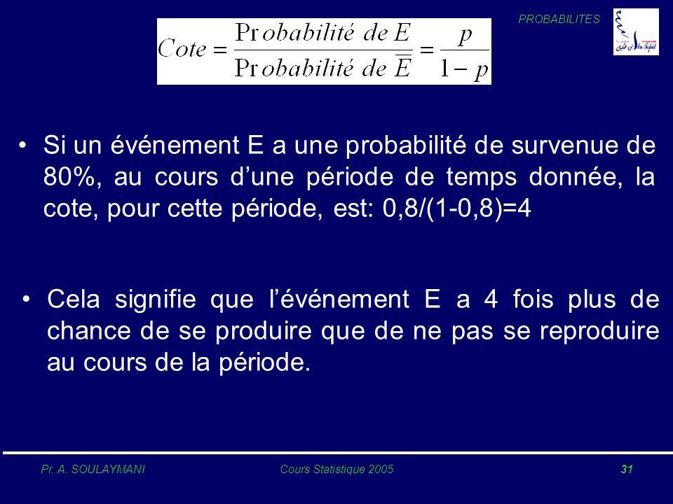 Si un événement E a une probabilité de survenue de 80%, au cours d'une période de temps donnée, la cote, pour cette période, est: 0,8/(1-0,8)=4