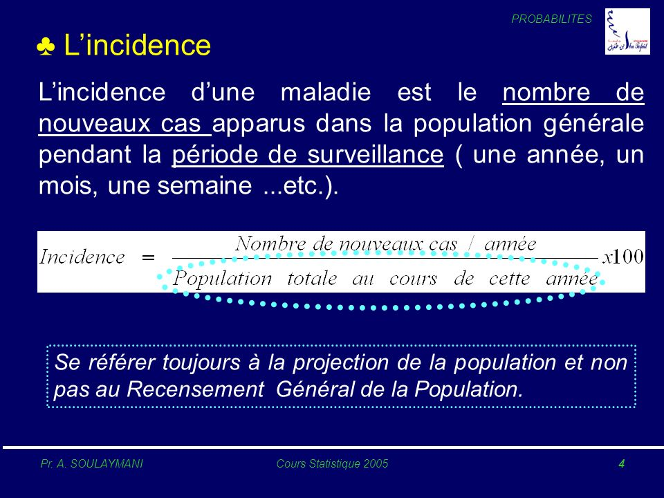 L'incidence
