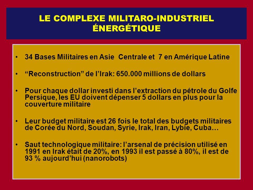 LE COMPLEXE MILITARO-INDUSTRIEL ÉNERGÉTIQUE