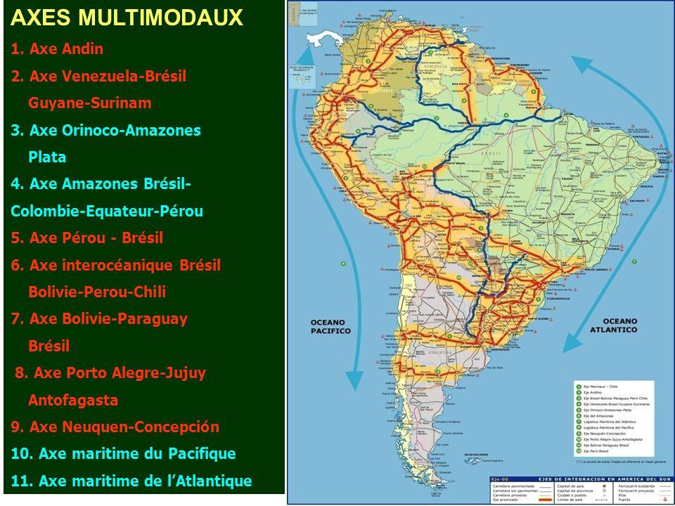AXES MULTIMODAUX 1. Axe Andin 2. Axe Venezuela-Brésil Guyane-Surinam
