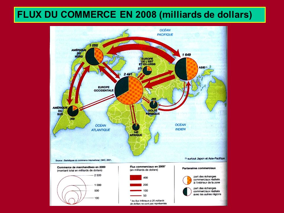 FLUX DU COMMERCE EN 2008 (milliards de dollars)