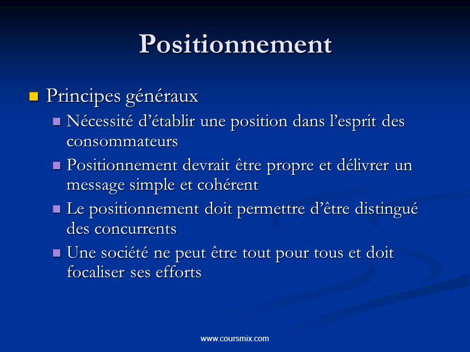 Positionnement Principes généraux