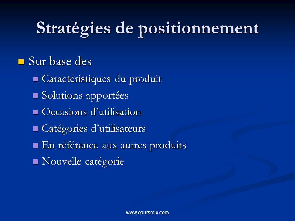 Stratégies de positionnement