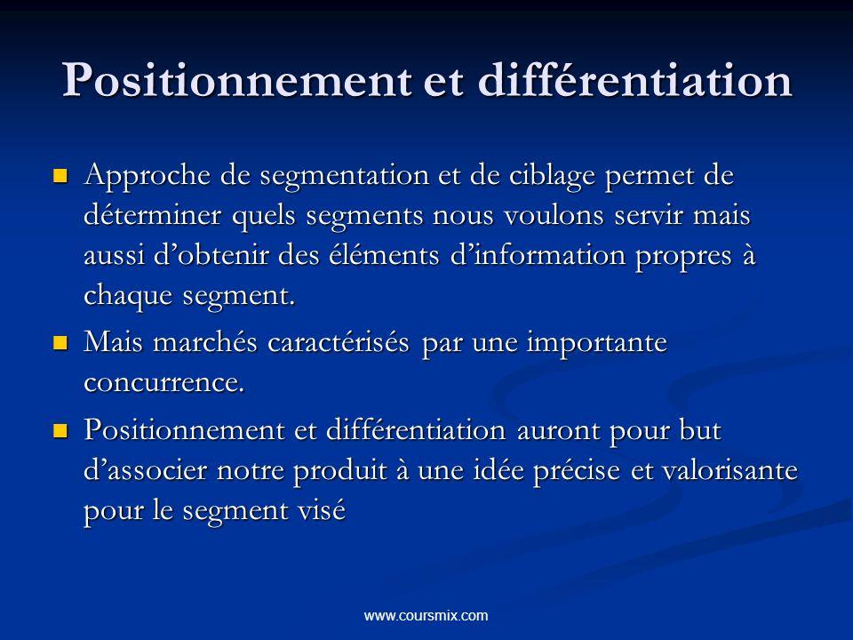 Positionnement et différentiation
