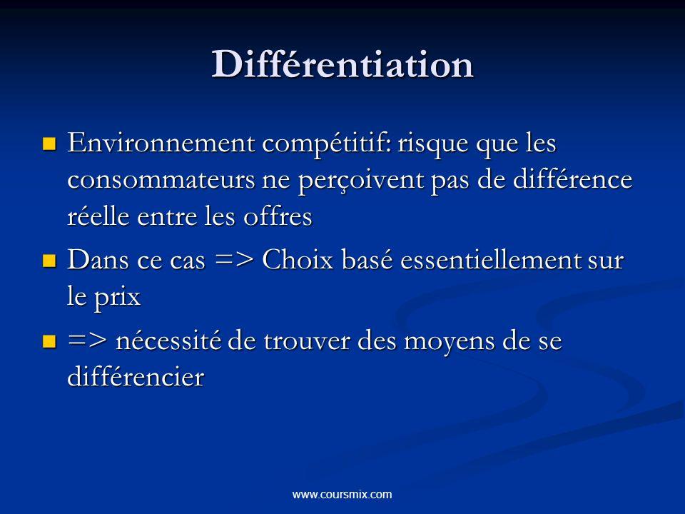 Différentiation Environnement compétitif: risque que les consommateurs ne perçoivent pas de différence réelle entre les offres.