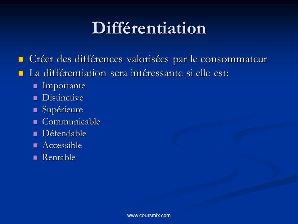 Différentiation Créer des différences valorisées par le consommateur