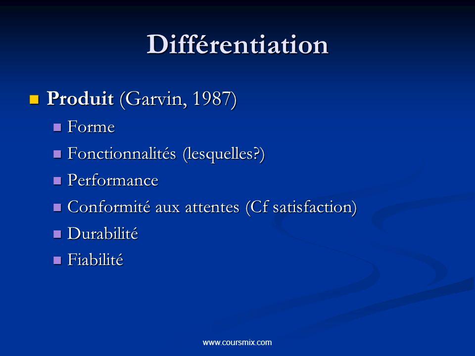 Différentiation Produit (Garvin, 1987) Forme