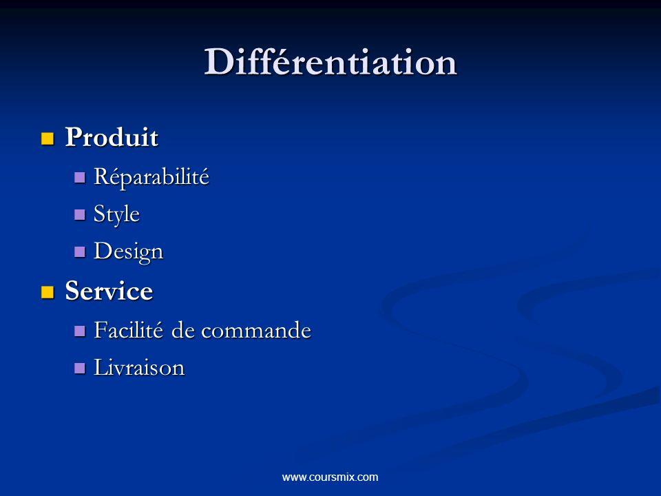 Différentiation Produit Service Réparabilité Style Design