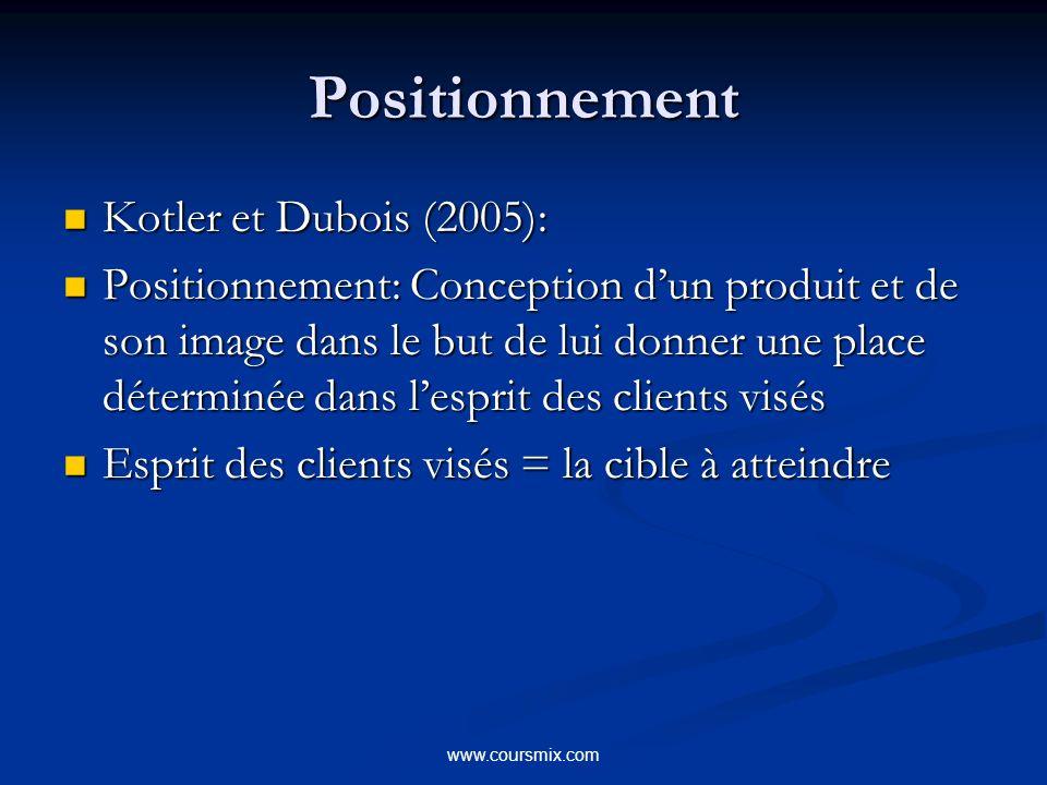 Positionnement Kotler et Dubois (2005):