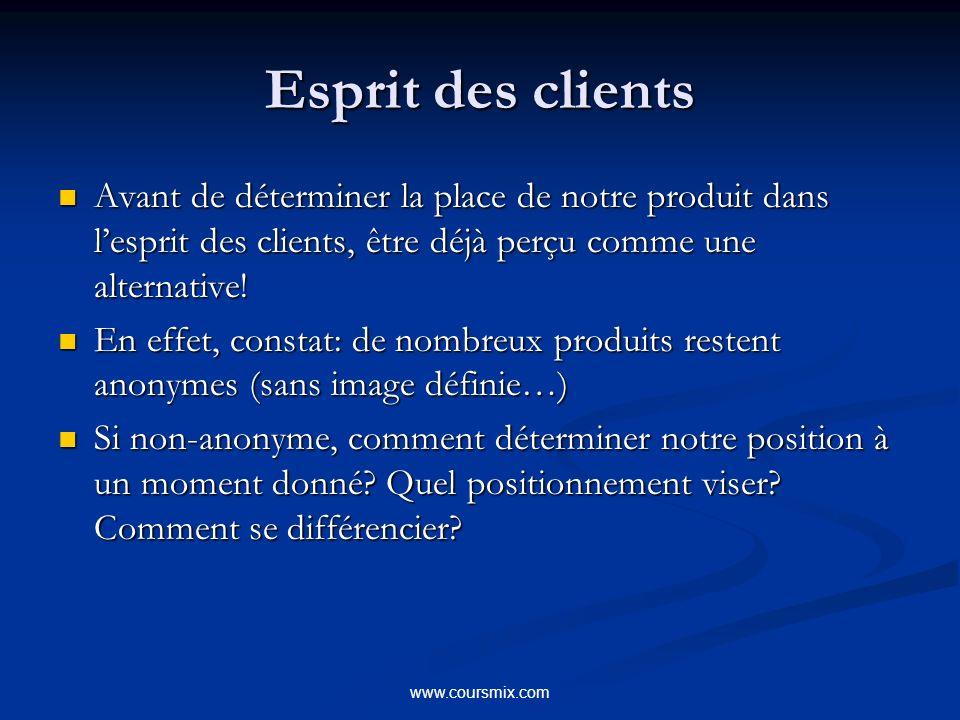 Esprit des clients Avant de déterminer la place de notre produit dans l'esprit des clients, être déjà perçu comme une alternative!