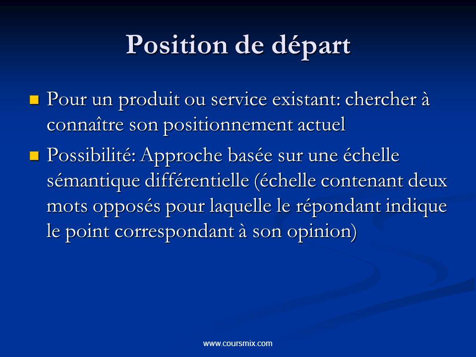 Position de départ Pour un produit ou service existant: chercher à connaître son positionnement actuel.