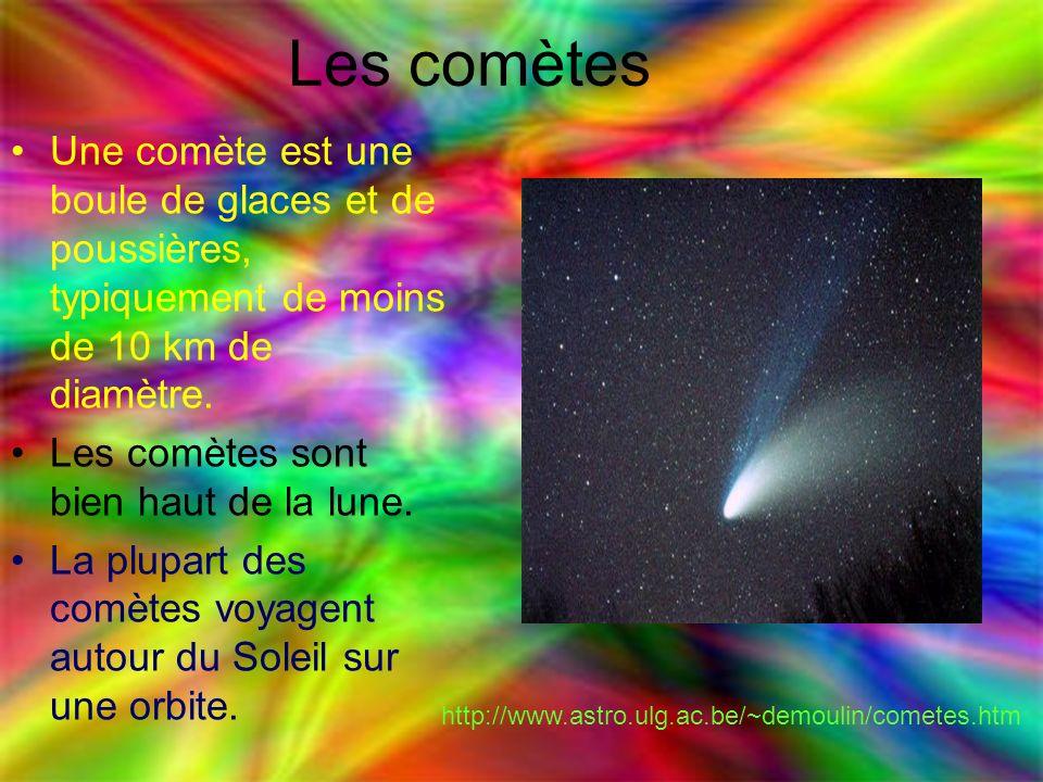 Les comètes Une comète est une boule de glaces et de poussières, typiquement de moins de 10 km de diamètre.