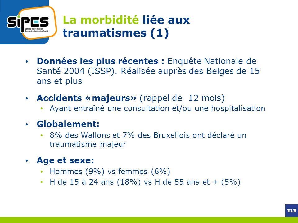 La morbidité liée aux traumatismes (1)