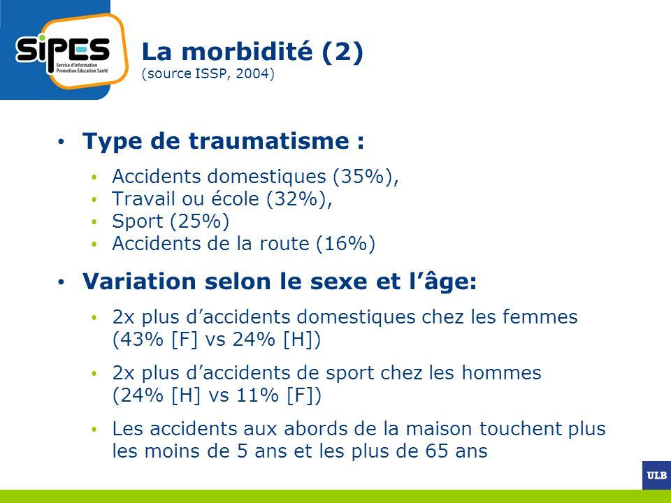 La morbidité (2) (source ISSP, 2004)