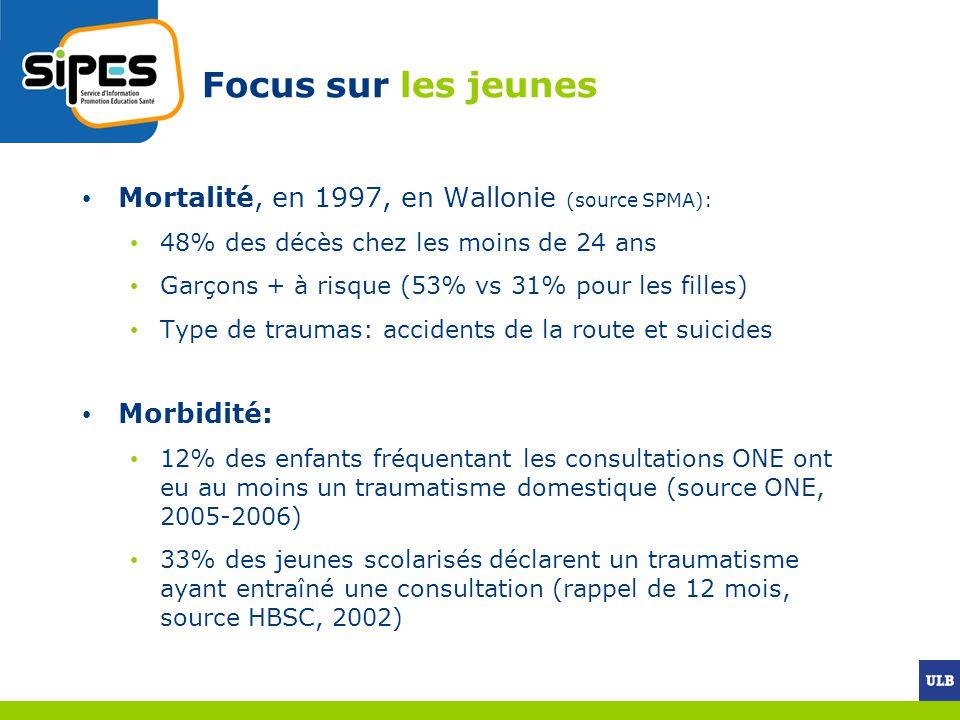 Focus sur les jeunes Mortalité, en 1997, en Wallonie (source SPMA):