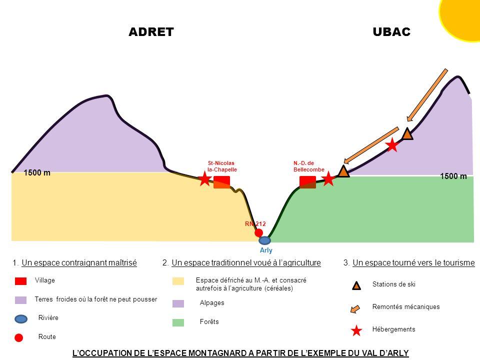 ADRET UBAC 1500 m 1500 m 1. Un espace contraignant maîtrisé