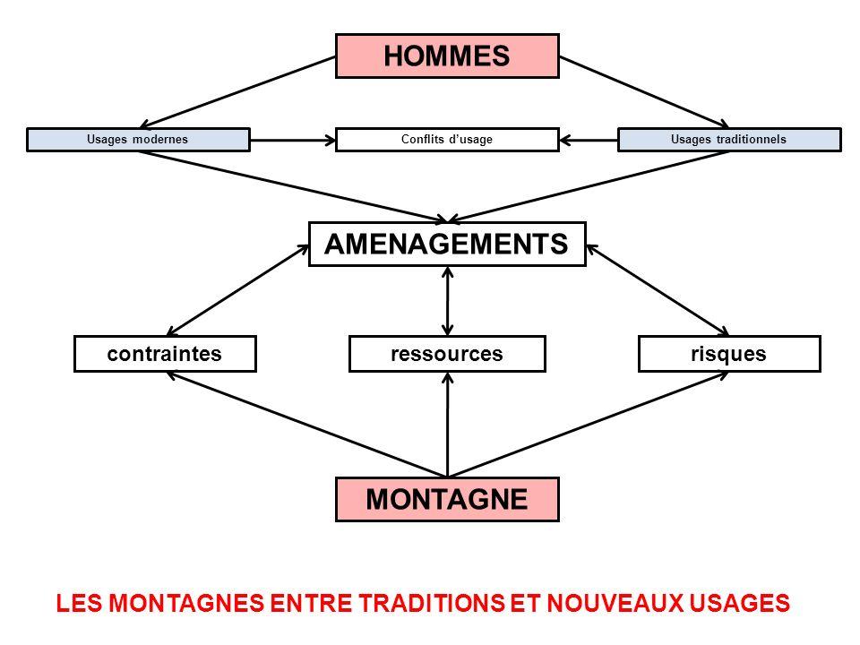 HOMMES AMENAGEMENTS MONTAGNE