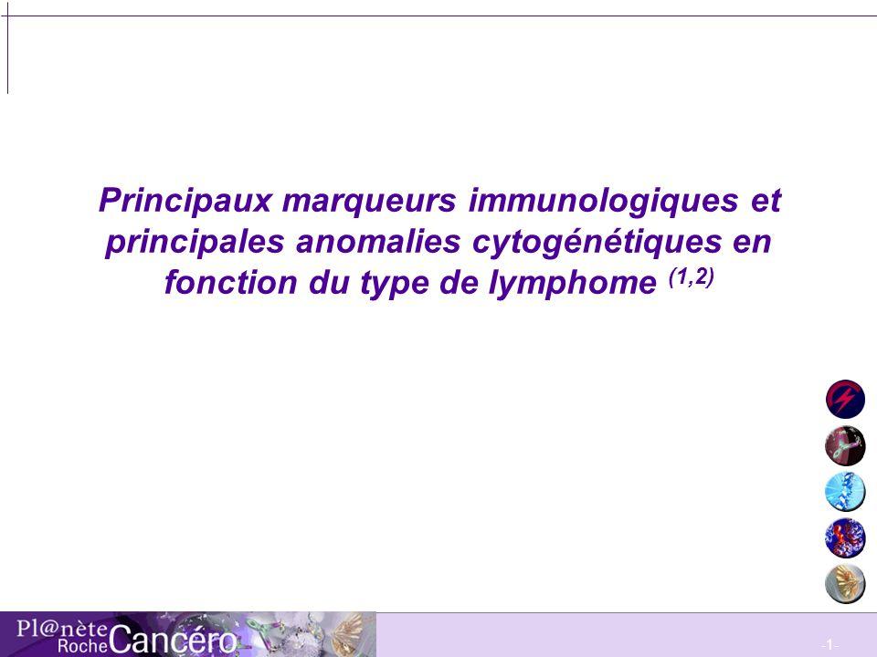 Principaux marqueurs immunologiques et principales anomalies cytogénétiques en fonction du type de lymphome (1,2)