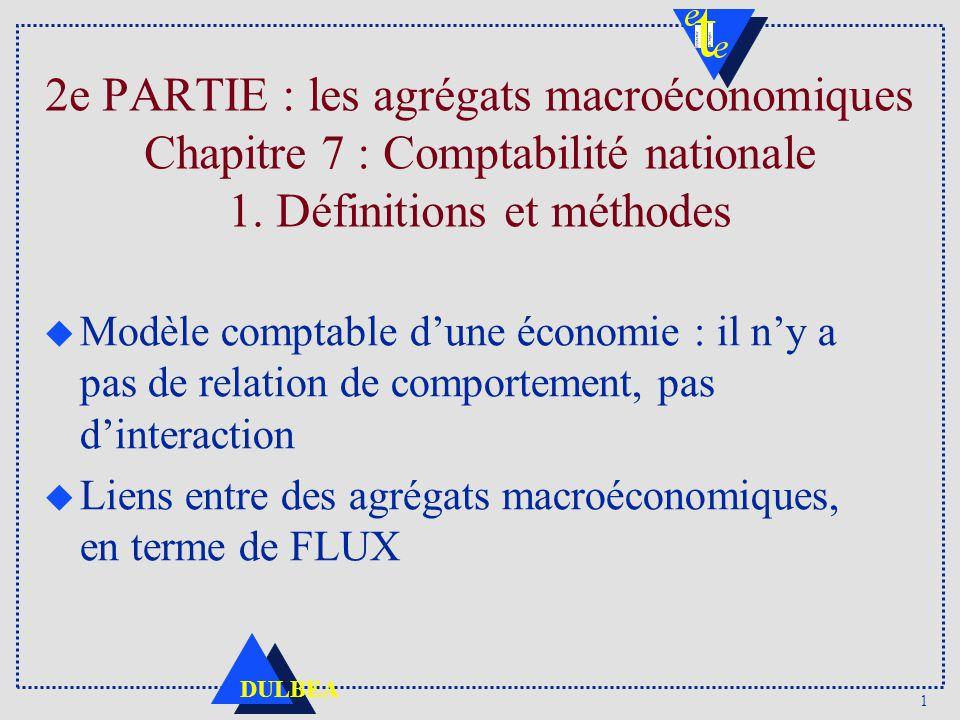 2e PARTIE : les agrégats macroéconomiques Chapitre 7 : Comptabilité nationale 1. Définitions et méthodes