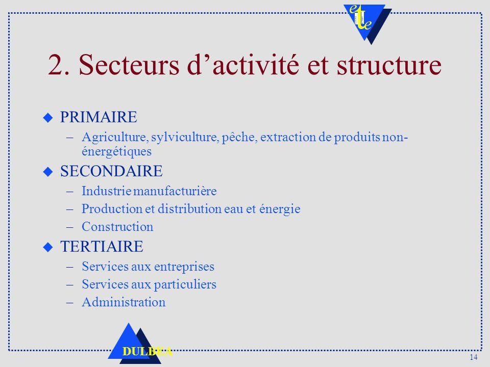 2. Secteurs d'activité et structure
