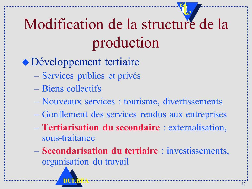 Modification de la structure de la production