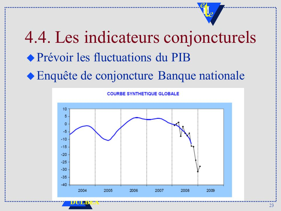 4.4. Les indicateurs conjoncturels