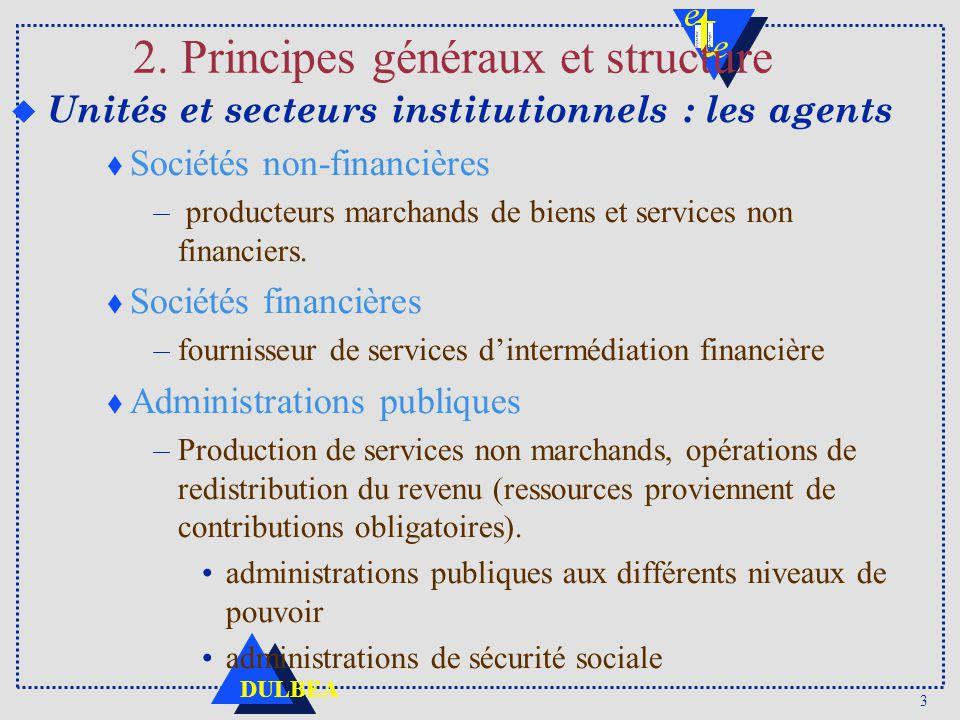 2. Principes généraux et structure