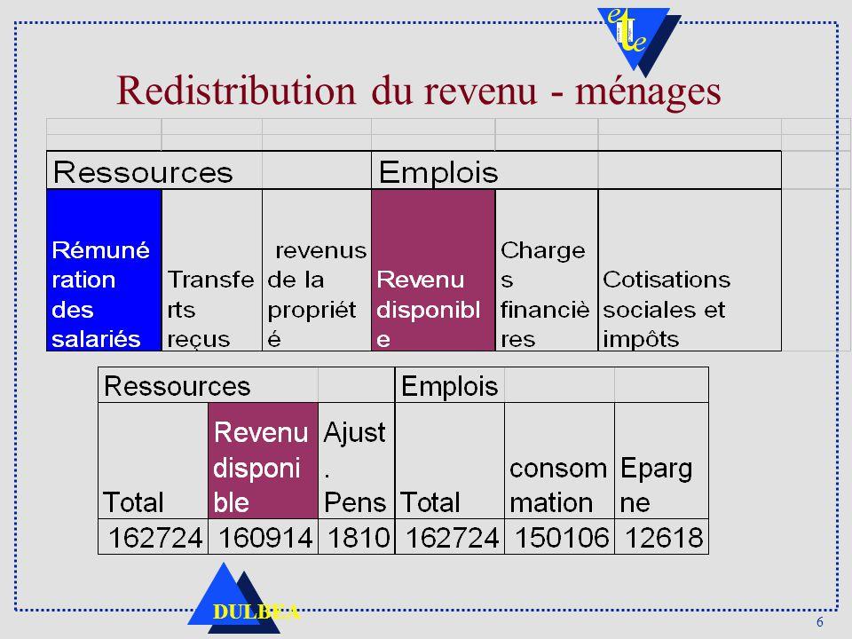 Redistribution du revenu - ménages