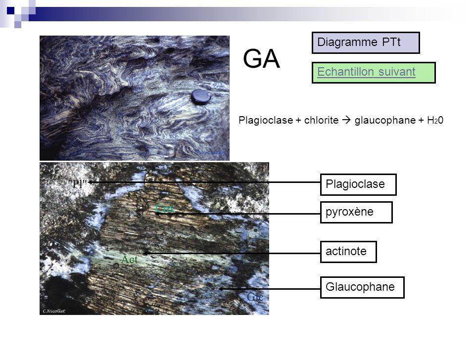 GA Diagramme PTt Echantillon suivant Plagioclase pyroxène actinote