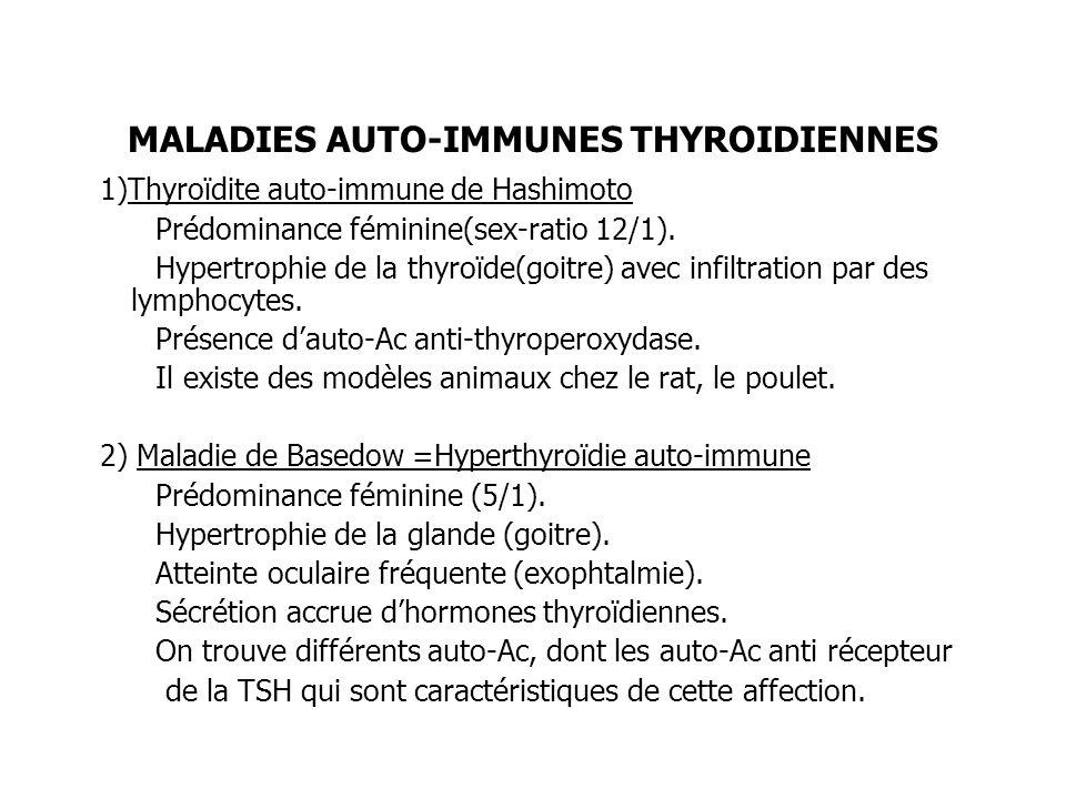 MALADIES AUTO-IMMUNES THYROIDIENNES