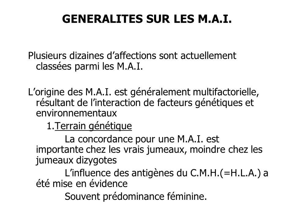 GENERALITES SUR LES M.A.I.