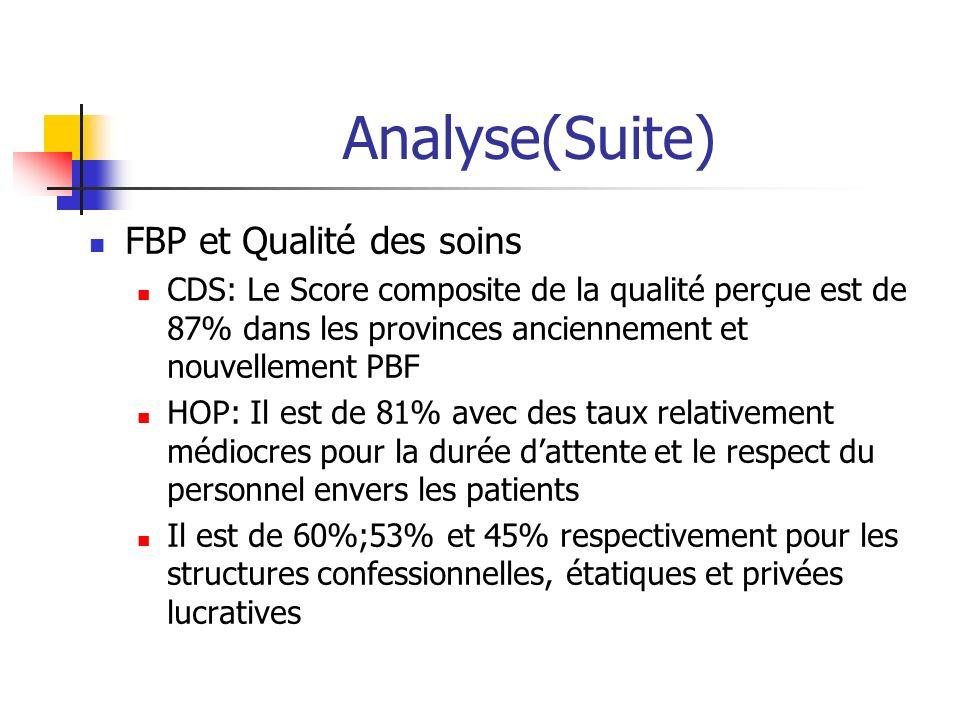 Analyse(Suite) FBP et Qualité des soins