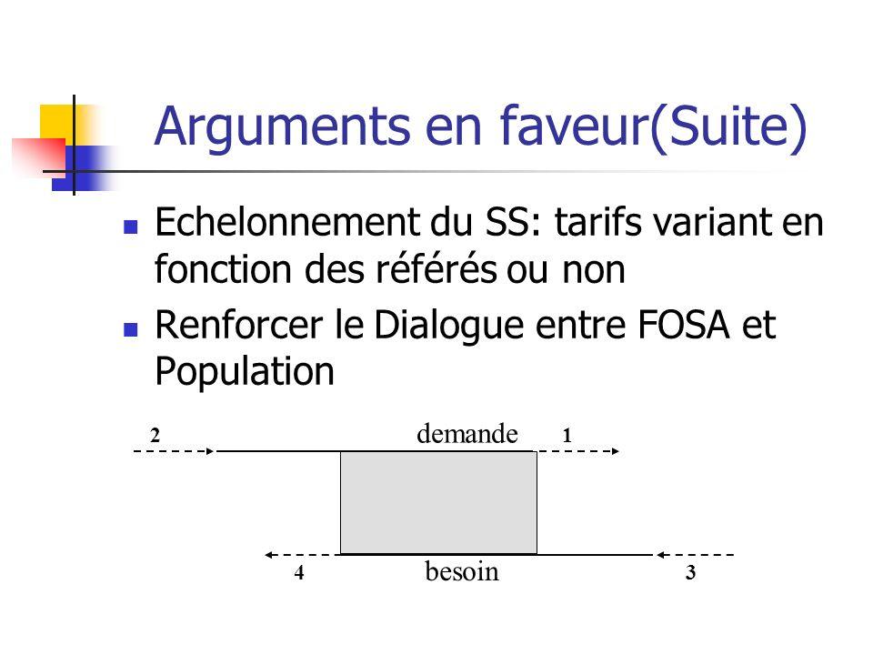 Arguments en faveur(Suite)