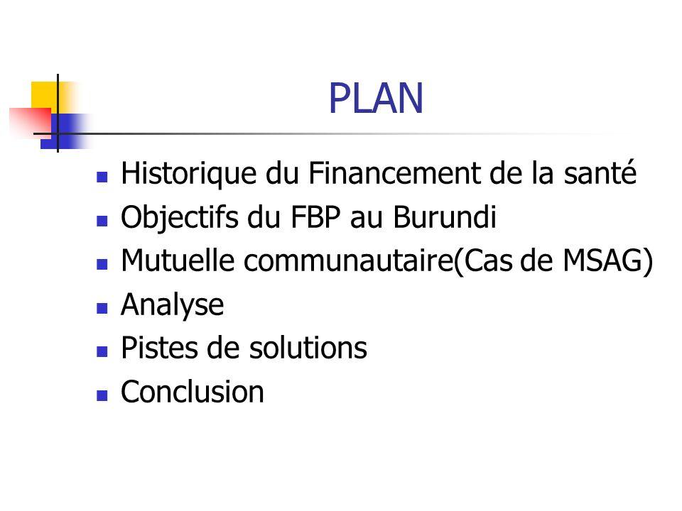 PLAN Historique du Financement de la santé Objectifs du FBP au Burundi