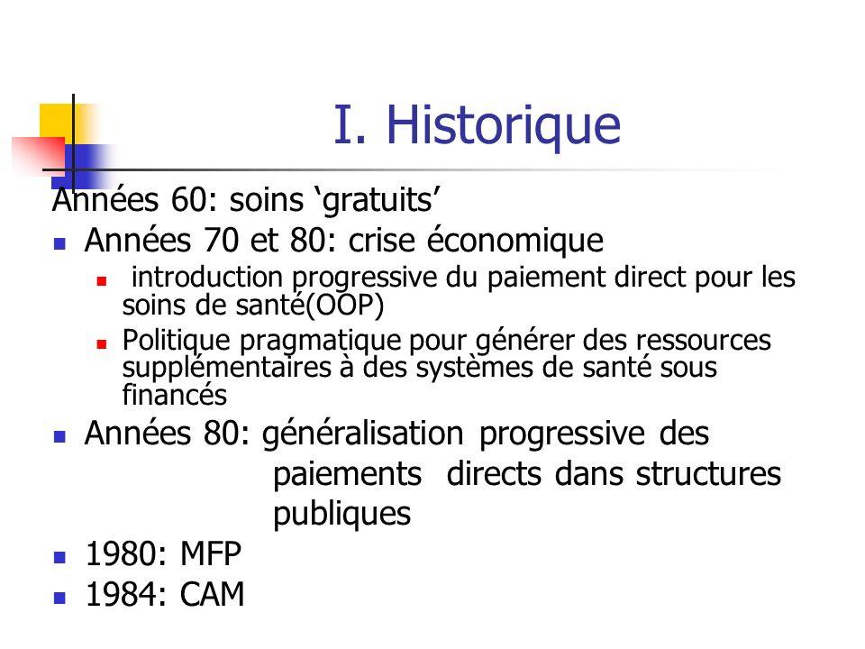 I. Historique Années 60: soins 'gratuits'