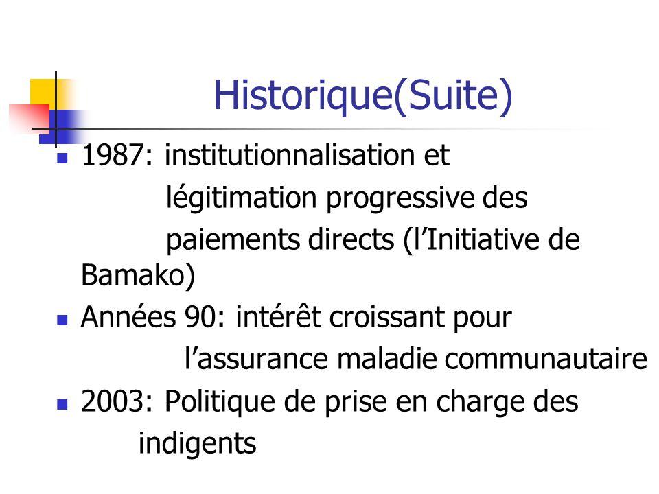 Historique(Suite) 1987: institutionnalisation et