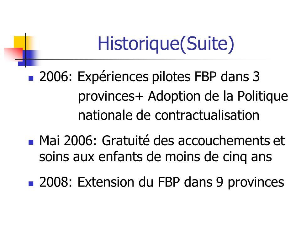 Historique(Suite) 2006: Expériences pilotes FBP dans 3