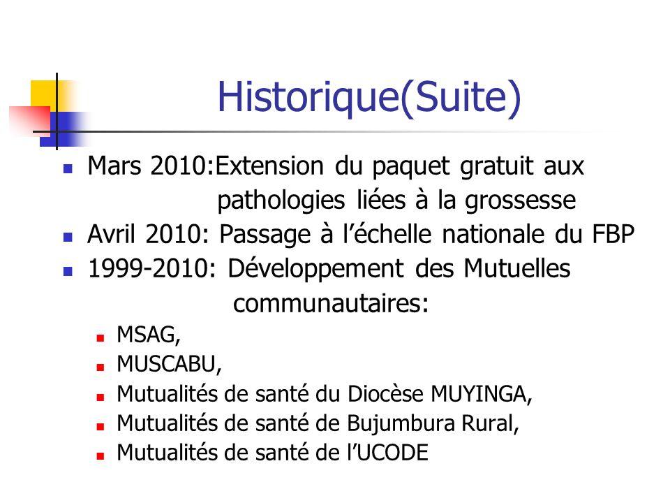 Historique(Suite) Mars 2010:Extension du paquet gratuit aux
