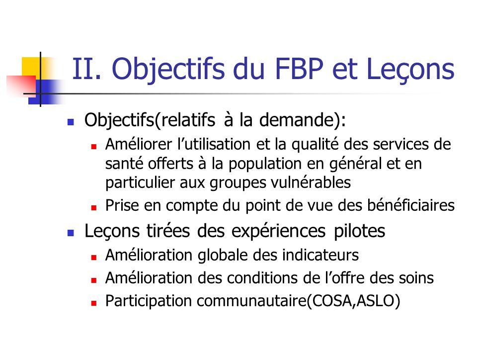 II. Objectifs du FBP et Leçons