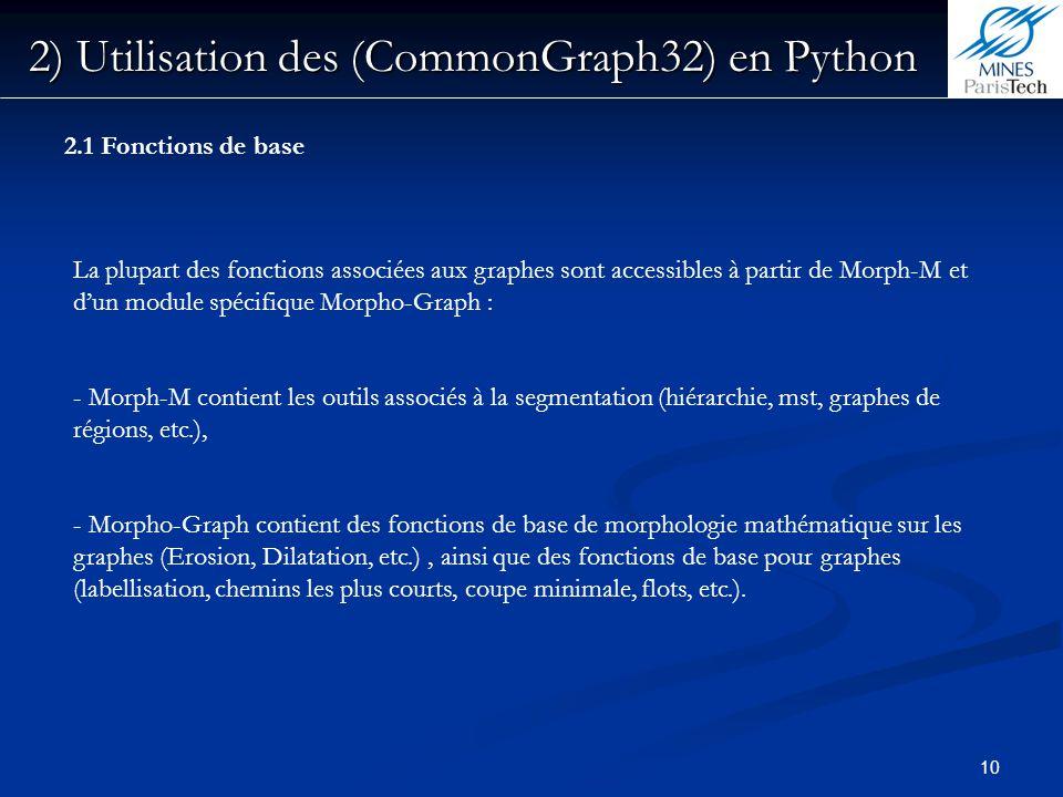 2) Utilisation des (CommonGraph32) en Python