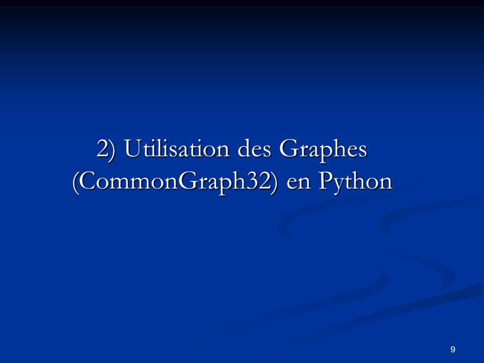 2) Utilisation des Graphes (CommonGraph32) en Python