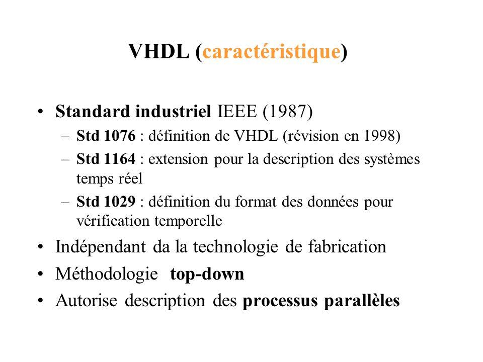 VHDL (caractéristique)