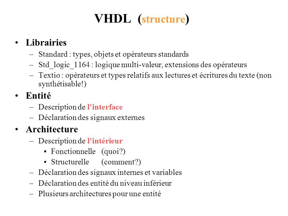 VHDL (structure) Librairies Entité Architecture