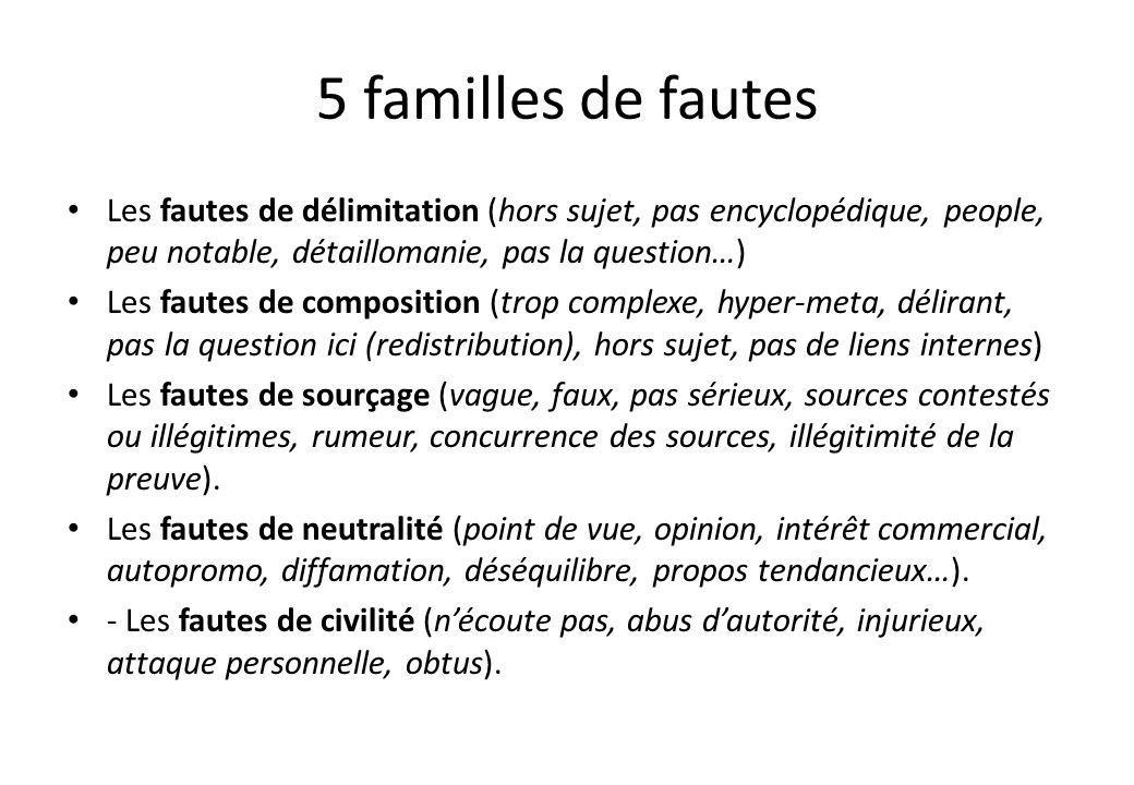 5 familles de fautes Les fautes de délimitation (hors sujet, pas encyclopédique, people, peu notable, détaillomanie, pas la question…)