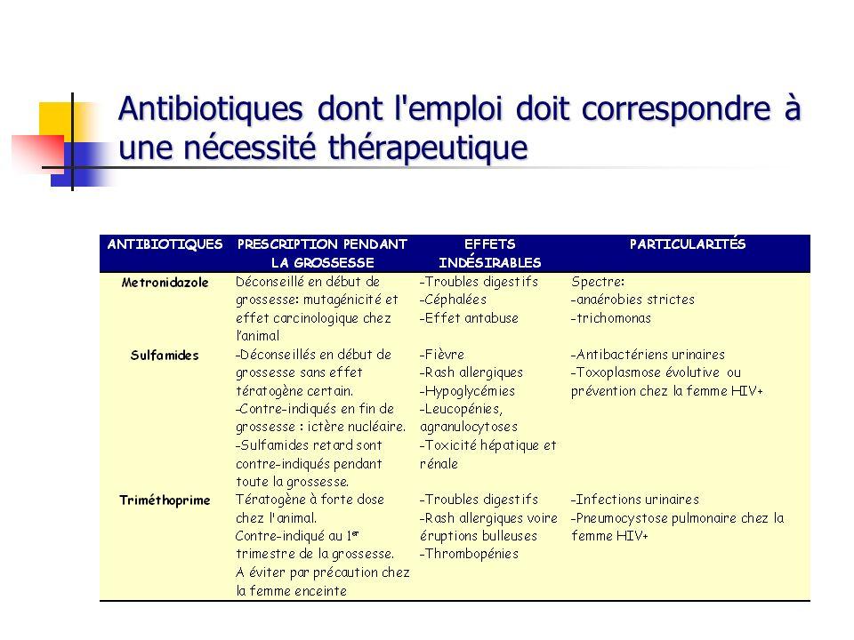 Antibiotiques dont l emploi doit correspondre à une nécessité thérapeutique